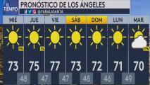 Condiciones secas, despejadas y soleadas para la mañana del miércoles en Los Ángeles