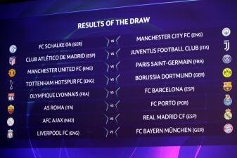 Así llegan los equipos a los cruces de Octavos de Final de Champions League
