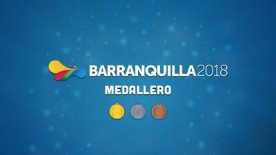 Oficial: México se consolida ganador de los Juegos Centroamericanos