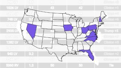 Las claves para entender la contienda en los 8 estados decisivos