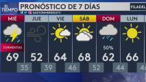 Posibilidad de tiempo severo para este miércoles en la región