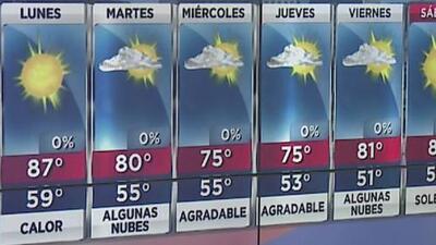 Se prevé calor para este lunes en el Área de la Bahía