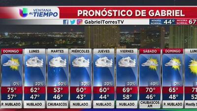 Domingo con cielos parcialmente nublados en San Antonio