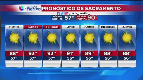 Cielos despejados para este fin de semana en Sacramento