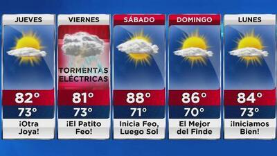 Cielo mayormente despejado y disminución ligera del calor para este jueves en Nueva York