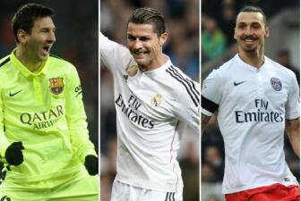 Los futbolistas mejor pagados en el mundo