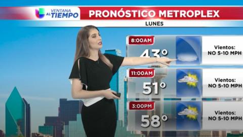 Así estarán las condiciones del tiempo durante este lunes en Dallas