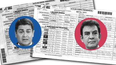 The Honduran election puzzle: fraud or incompetence?
