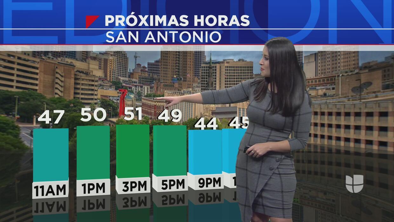 San Antonio seguirá con lluvias aisladas y bajas temperaturas - Univision