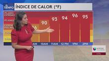Viernes con cielos despejados y temperaturas altas para el centro de Texas
