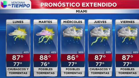 Bastante calor en el sur de Florida este lunes 12 de junio