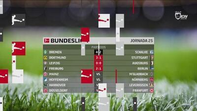 Bayern Múnich 6-0 Wolfsburgo – GOLES Y RESUMEN – Jornada 25 – Bundesliga