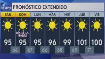Arizona tendrá un fin de semana caluroso y soleado