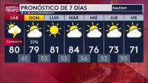 Vuelven las tormentas: el pronóstico del fin de semana