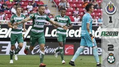 Chivas 1-2 Santos – RESUMEN Y GOLES – Jornada 4 Apertura 2018 Liga MX