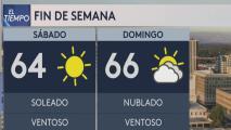 Ventoso, soleado y con condiciones agradables, así será el fin de semana para el Valle Central