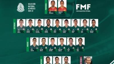 Córdova, Jurado y Mozo son convocados por Jaime Lozano al Tri Sub-22