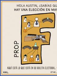 Puedes votar desde ahora hasta el 4 de mayo. Aquí hay información sobre la  <b>Propuesta F</b> para ayudarlo a tomar una decisión más informada al votar. <br>