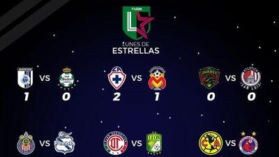 Lunes de Estrellas iluminará el firmamento futbolístico femenil