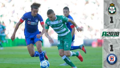 Cruz Azul sufre ante Santos pero rescata el empate y mantiene invicto