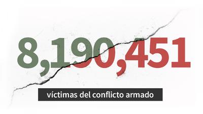 Esto deja medio siglo de guerra en Colombia