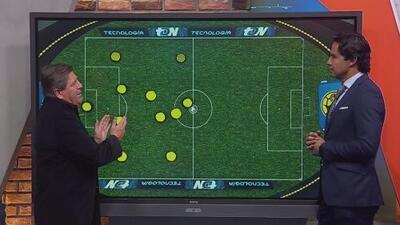 Miguel Herrera explica su estrategia para la Final ante Cruz Azul