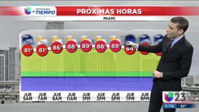 Para hoy en Miami se pronostican lluvias ligeras en la tarde y noche nublada