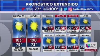Martes seco y caluroso para Arizona
