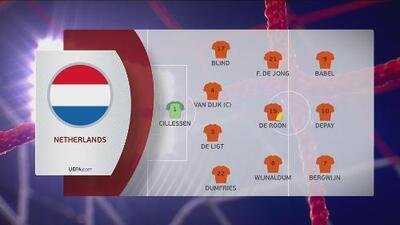 Los 22 jugadores que saltan al campo para el Holanda vs Irlanda del Norte