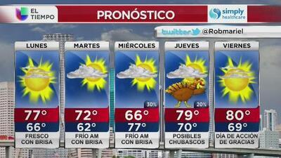 Pronóstico del clima: Florida - Lunes 21 de Noviembre