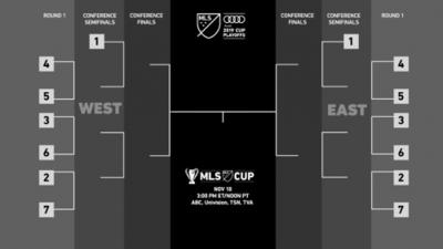 MLS Playoffs 2019: Así quedaron definidos los emparejamientos para la postemporada de MLS