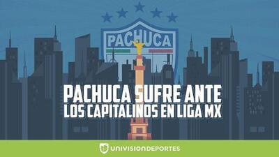 Pachuca, el segundo peor visitante de Liga MX y el club más goleado fuera de casa
