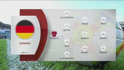 A sacudirse la presión: el 11 titular de Alemania para el duelo ante Irlanda del Norte