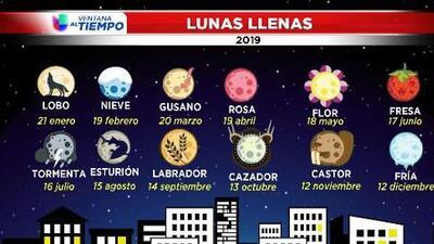 """""""Superluna de nieve"""" esta noche será la más brillante hasta 2026"""