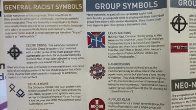 Dan a conocer un listado con logos y símbolos que pueden usar extremistas con el potencial de cometer crímenes de odio