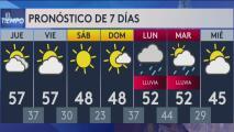 Pronostican un jueves parcialmente soleado en NC