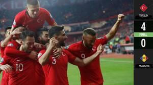 Turquía goleó sin problemas a Moldavia y sigue en la parte alta del Grupo H