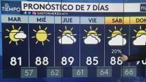Se pronostica un martes cálido para Filadelfia