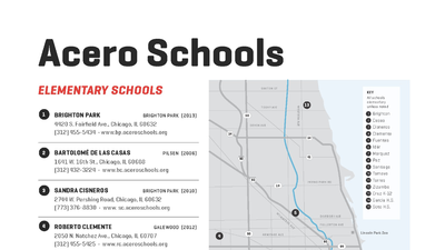 ¿Qué está pasando con ACERO y el sindicato de maestros de Chicago?