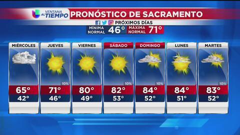 Aumentan las temperaturas al norte de California