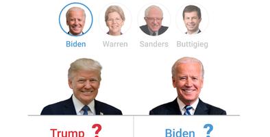 Interactivo: ¿Puede algún demócrata vencer a Trump? Elige a un candidato y sabrás quién tiene más chance en 2020