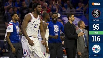 Los 76ers se adelantan a los Raptors con noche de ensueño de Joel Embiid