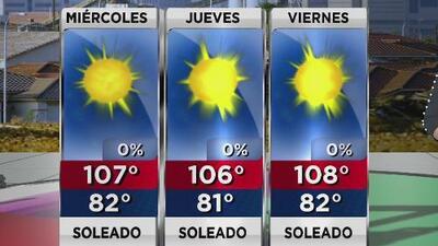 Temperaturas cálidas en Arizona para este miércoles