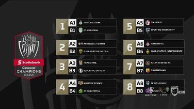 Tigres y Toluca con las llaves más atractivas tras el sorteo de la Liga de Campeones Concacaf 2019