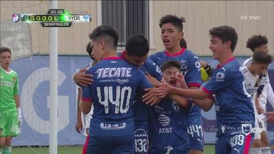 Rayados avanzó a la Final de la Manchester City Cup 2019 después de vencer en los penales a LA Galaxy