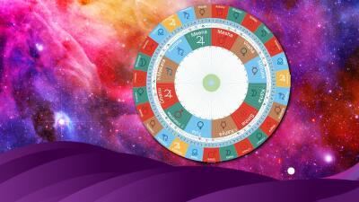 Conoce el horóscopo hindú y el signo al que perteneces