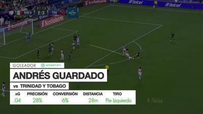 Power Play: Gol de Andres Guardado, Copa Oro 2015