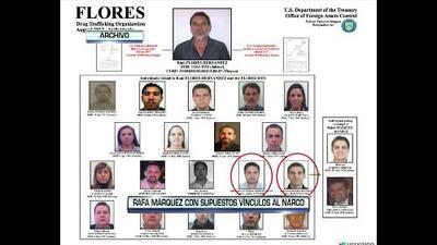 Contacto Deportivo Houston: Rafa Márquez investigado por supuestos vínculos con el narco