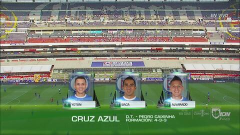 Los 22 titulares de Cruz Azul y Querétaro que podrían marcar el gol 10.000 en el Estadio Azteca