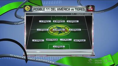 Posible 11 del América vs. Tigres